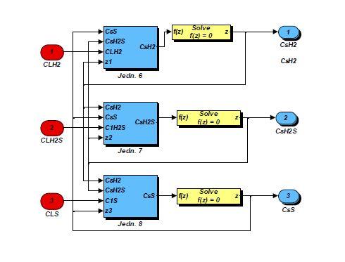Simulation Using Block Diagrams - Simulate LiveSimulate Live